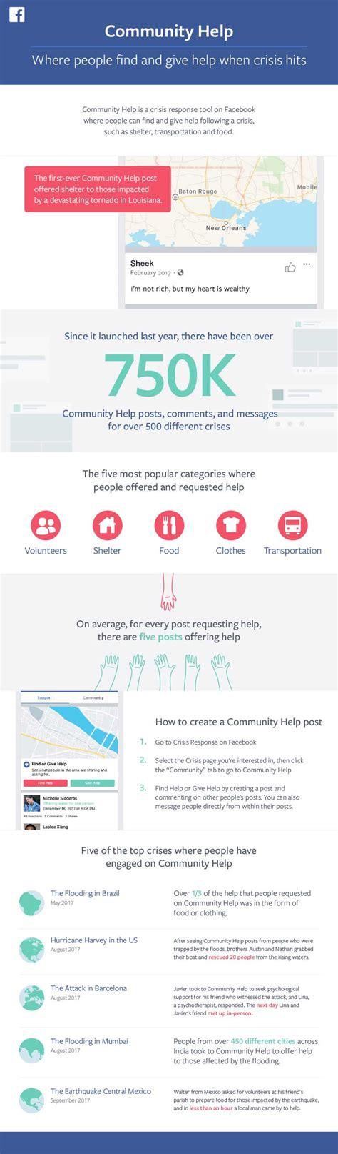 fb help facebook facebook is making it easier for organizations