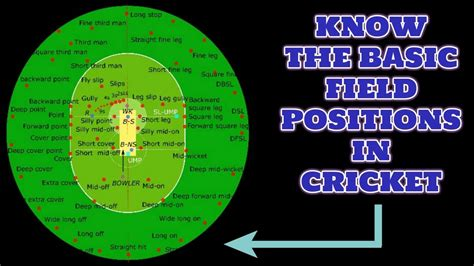Points Of Cricket Explained by The Basic Field In Cricket