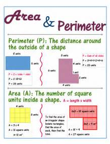 area and perimeter poster sample