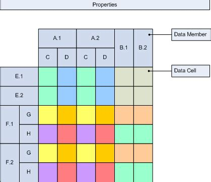grid layout runtime pivot engine getting started