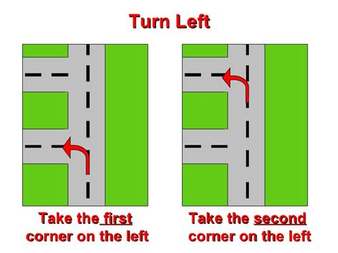 which corner does a st go on giving directions