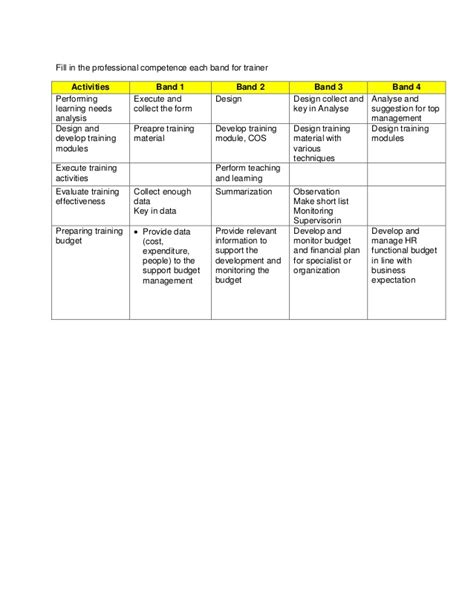 lesson plan template unisa help for students guide on compare contrast essay topics