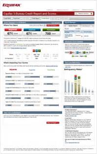 Credit score model credit reports amp reporting services blog articles