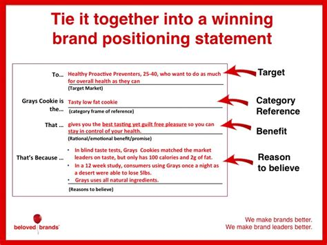 positioning statement template on quot how to write a winning brand positioning statement quot