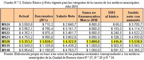 fecha de pago salario familiar suf octubre 2016 fecha de cobro salario octubre 2016 fecha de salario