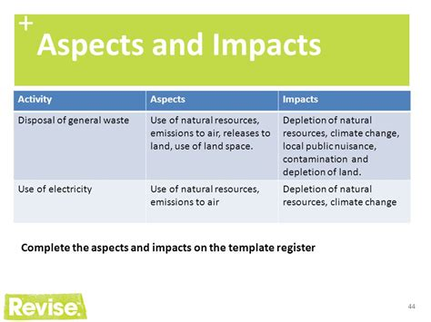 environmental aspects register template implementing environmental management systems ppt