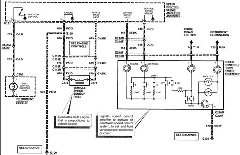 schematics and diagrams 1996 ford explorer cruise
