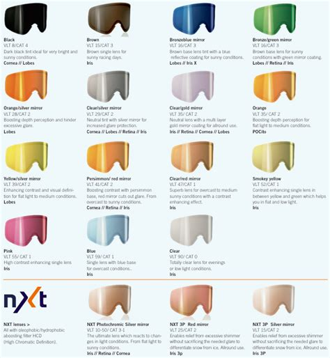 oakley lens colors oakley lense color chart