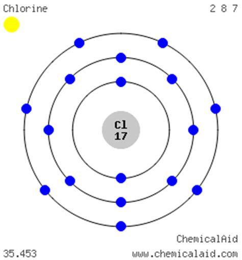 chlorine bohr diagram chlorine cl