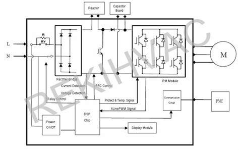 split ac inverter wiring diagram get free image about