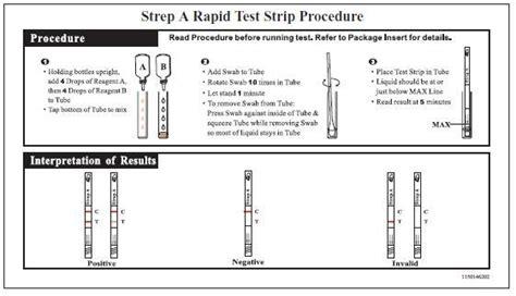rapid strep test image mag