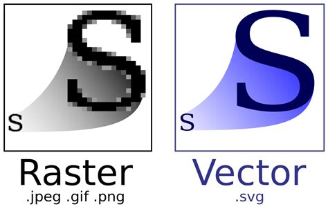 svg image scalable vector graphics
