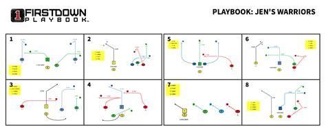 6 On 6 Flag Football Plays Printable