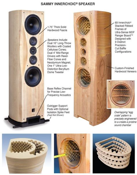 biography speaker exle 17 best images about netto loudspeaker on pinterest