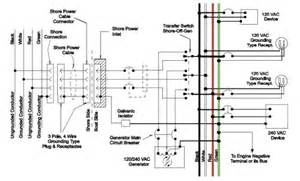 120v cars and motorcycles wiring schematic diagram