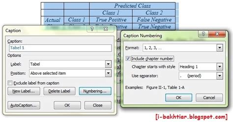 membuat background gambar di tabel html membuat keterangan gambar tabel equation di ms word 2007