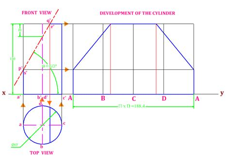 pattern development technical drawing developments technology gscc