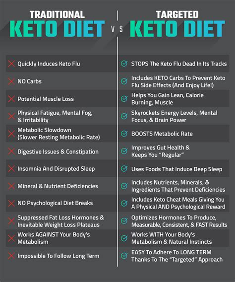 keto diet boost your metabolism in 30 days with 100 delicious recipes books 14 day keto challenge review can joel marion show you