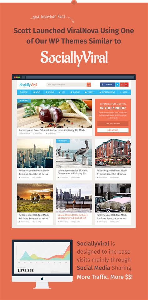 themes wordpress viral sociallyviral viral wordpress blogtheme mythemeshop