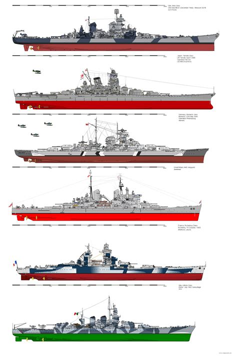 Mba Class Size Comparison by Montana Class Battleship Size Comparison Pictures To Pin