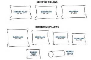 pillow sizes for search pillow ideas