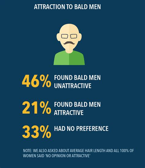 heres what men really think about womens pubic hair what do women think about men and body hair tools of men