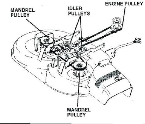 Kubota Mower Drive Belt Diagram