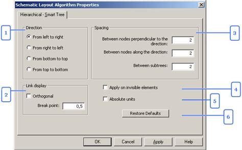 hierarchical layout algorithm javascript arcgis desktop help 9 3 hierarchical smart tree layout
