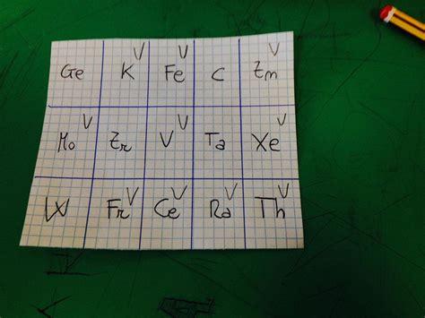 tavola periodica vuota ambo terno quaterna cinquina e e tombola chimica