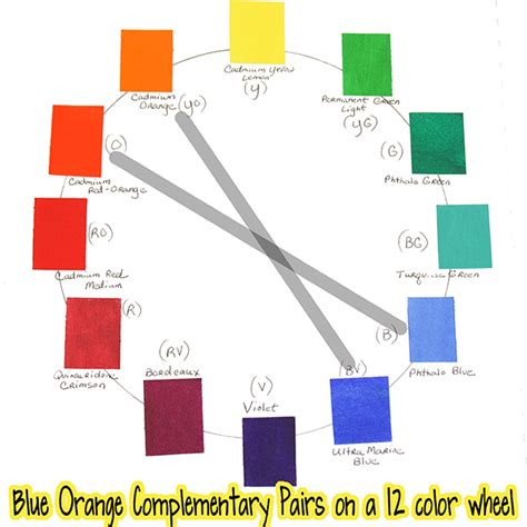 lesson 2 part 1 of 2 the blue orange complementary colors studio tangie