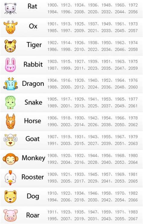 new year 2013 animal meaning 47 best zodiac signs images on zodiac