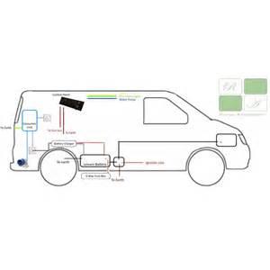 cervan conversion electrical motorhome wiring kit 12v 240v
