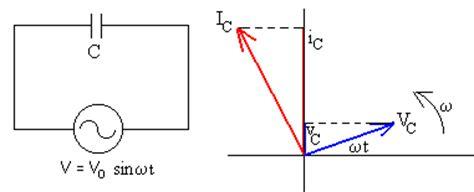 diferencia capacitor y bobina elementos de un circuito de corriente alterna