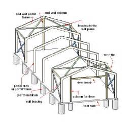 steel floor framing plan 187 uncategorizedplanpdffree freeshedplans 187 page 61