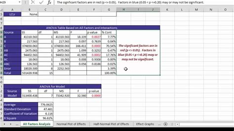 design of experiment report exle experimental design and spc for excel youtube