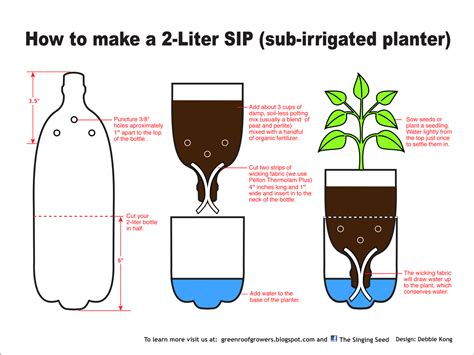 How To Make A Sub Irrigated Planter how to make a sub irrigated planter sip from a 2 liter