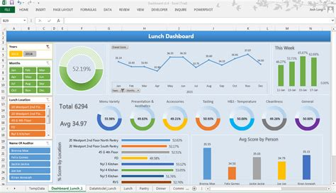 template dashboard image gallery excel dashboard