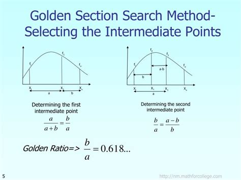 Ppt Golden Section Search Method Powerpoint Presentation