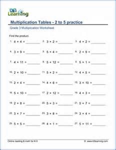 grade 3 multiplication worksheets free amp printable k5