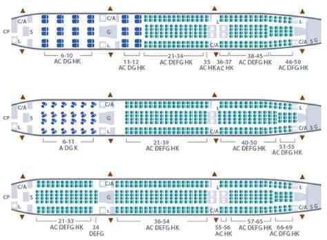 layout seat pesawat garuda denah tempat duduk kabin garuda indonesia gondonesia com