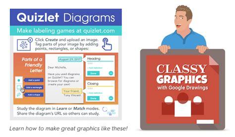 game design quizlet build labeling games with quizlet diagrams quizlet