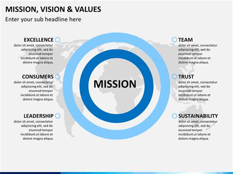 powerpoint templates for values mission vision and values powerpoint template sketchbubble