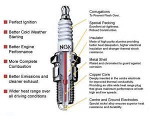 lexus is200 iridium ngk spark plugs set 6 cylinder