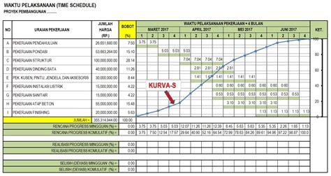 cara membuat jadwal kegiatan sehari2 cara membuat time schedule bar chart dan kurva s untuk