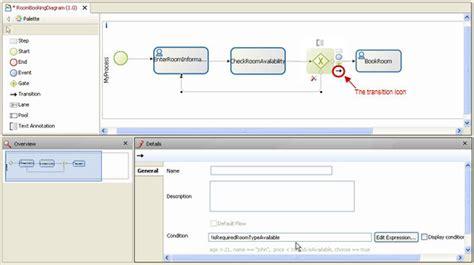 java workflow library bonita para gerenciamento de processos de neg 243 cios parte
