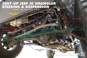 Jeep Jk Suspension Basic Do It Yourself Jeep Jk Wrangler Front End Alignment