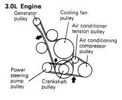 2001 Mitsubishi Montero Sport Alternator Problems Diagram For 2001 Mitsubishi Montero Drive Belt Fixya