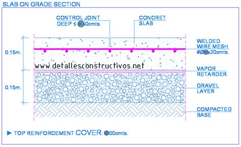 slab on grade section floor slabs detallesconstructivos net