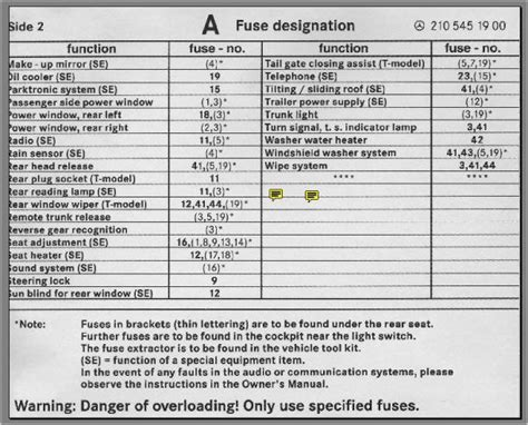 Fuse Box Chart What Fuse Goes Where Peachparts Mercedes