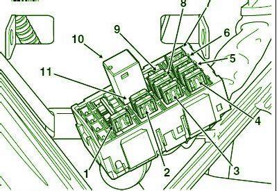 2009 harley davidson road king fuse box diagram